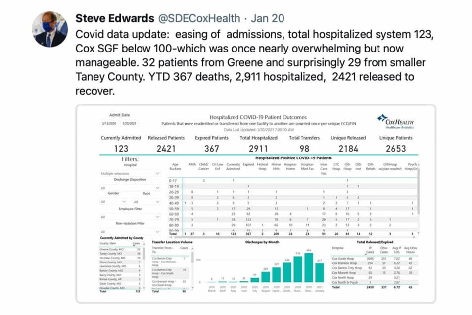 A screenshot from Steve Edwards' Twitter showing COVID-19 rates in Greene County