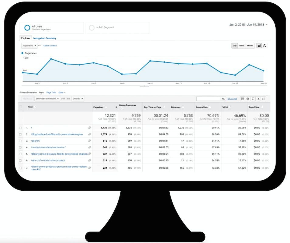 A screenshot of the Google Analytics platform